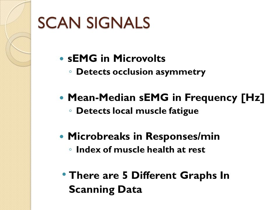 SCAN SIGNALS sEMG in Microvolts ◦ Detects occlusion asymmetry Mean-Median sEMG in Frequency [Hz] ◦ Detects local muscle fatigue Microbreaks in Responses/min ◦ Index of muscle health at rest There are 5 Different Graphs In Scanning Data