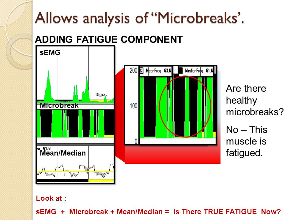 Allows analysis of ''Microbreaks'. ADDING FATIGUE COMPONENT Are there healthy microbreaks.