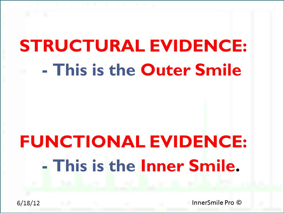6/18/12 InnerSmile Pro © STRUCTURAL EVIDENCE: - This is the Outer Smile FUNCTIONAL EVIDENCE: - This is the Inner Smile.