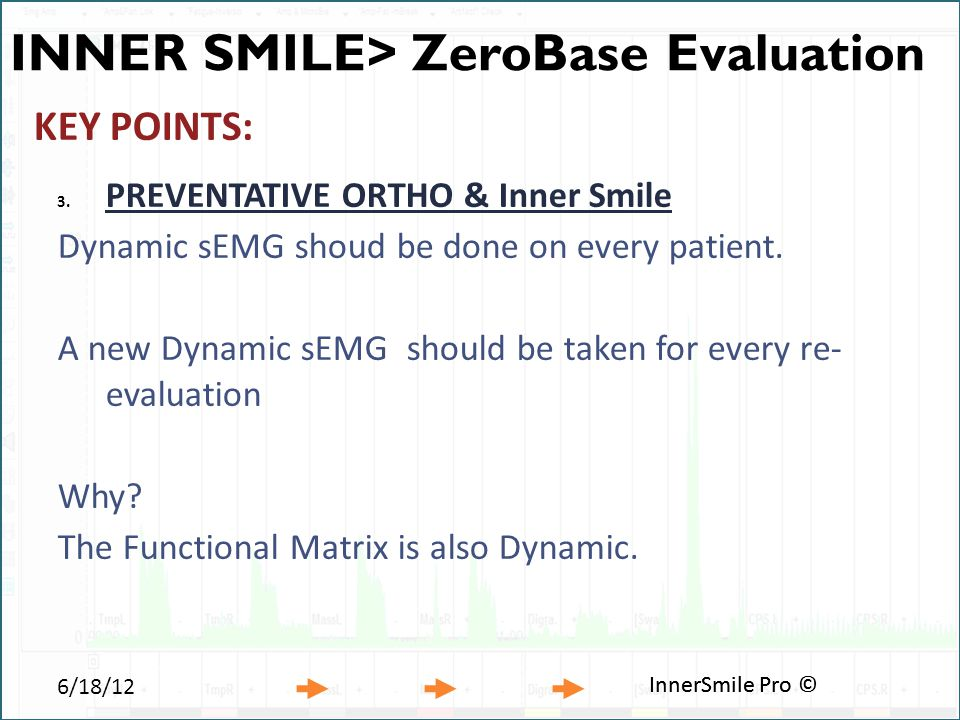 6/18/12 InnerSmile Pro © INNER SMILE> ZeroBase Evaluation KEY POINTS: 3.