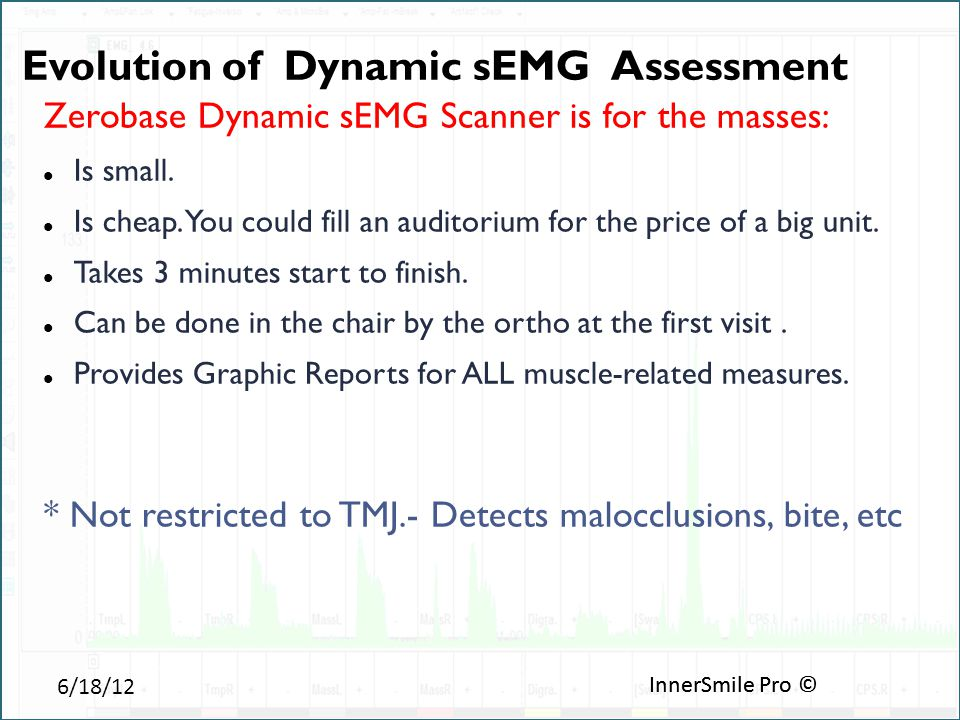 6/18/12 InnerSmile Pro © Zerobase Dynamic sEMG Scanner is for the masses: Is small.