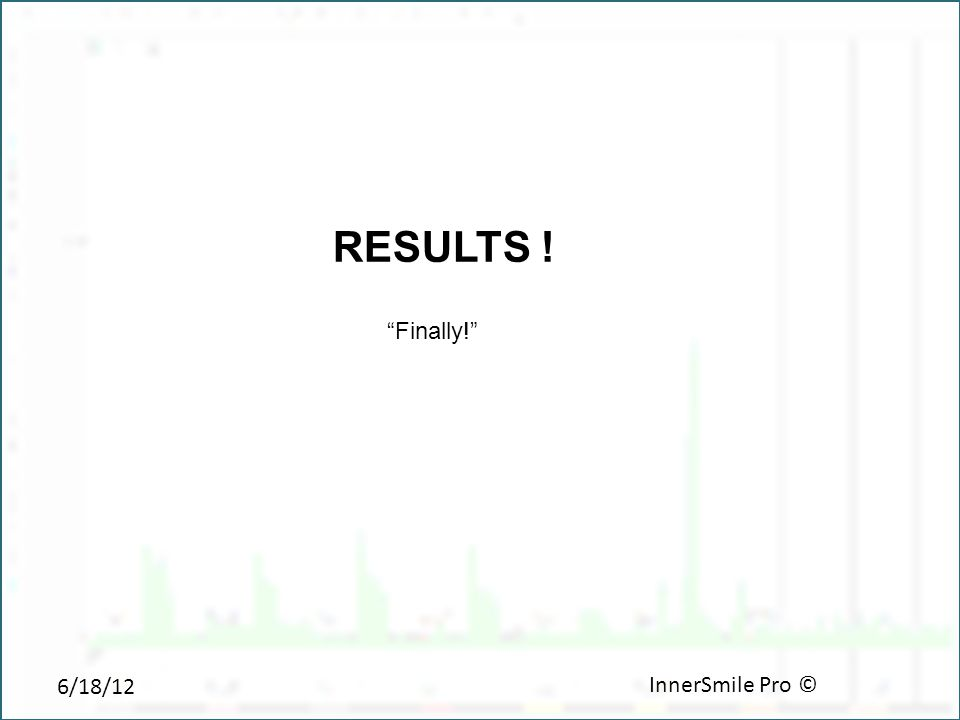 6/18/12 InnerSmile Pro © RESULTS ! Finally!
