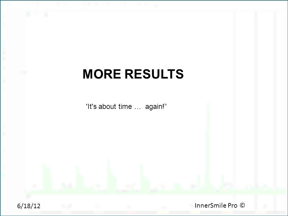 6/18/12 InnerSmile Pro © MORE RESULTS It s about time … again!