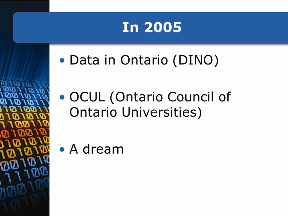 In 2005 Data in Ontario (DINO) OCUL (Ontario Council of Ontario Universities) A dream