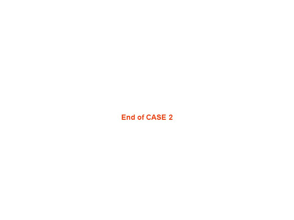End of CASE 2