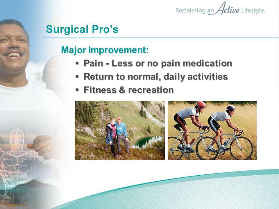 Surgical Pro's Major Improvement:  Pain - Less or no pain medication  Return to normal, daily activities  Fitness & recreation