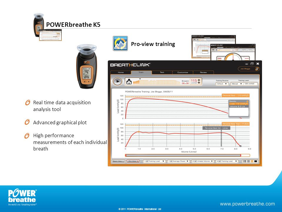 Real time data acquisition analysis tool Advanced graphical plot High performance measurements of each individual breath POWERbreathe K5 Pro-view training © 2011 POWERbreathe International Ltd