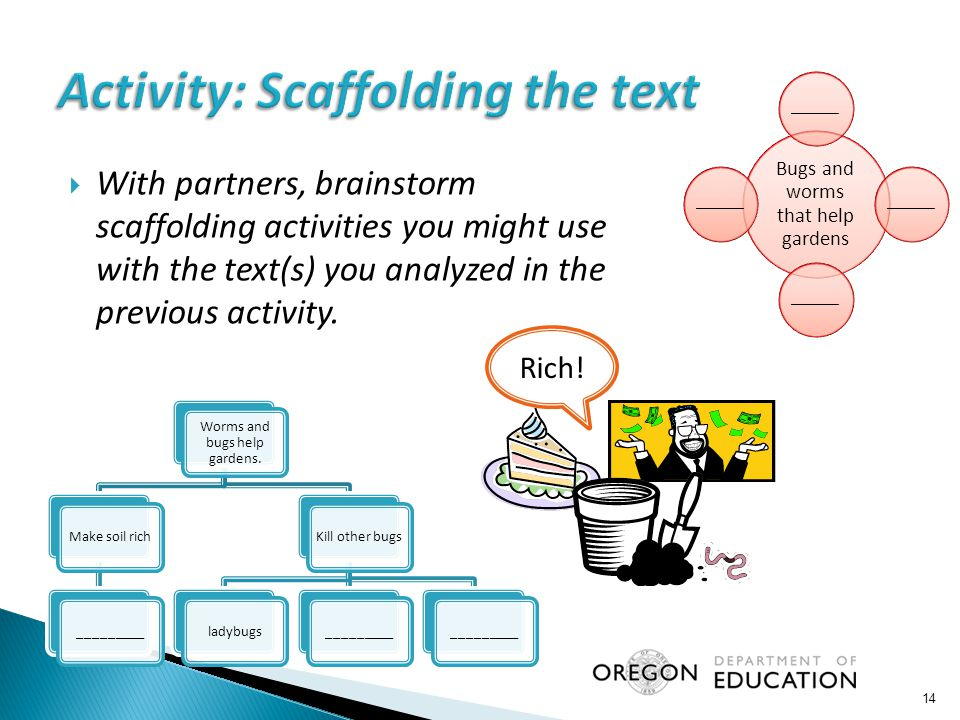  With partners, brainstorm scaffolding activities you might use with the text(s) you analyzed in the previous activity. 14 Worms and bugs help garden
