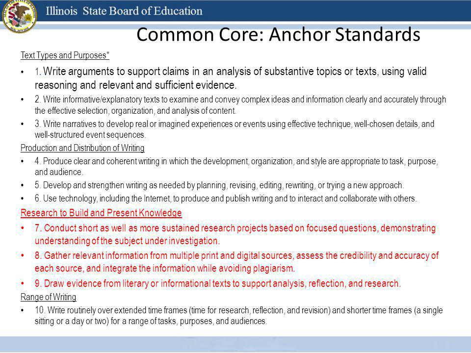 Common Core: Anchor Standards Text Types and Purposes* 1.