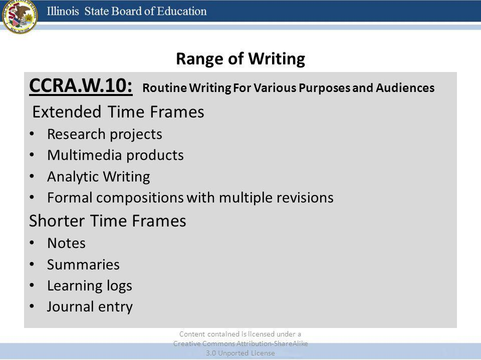 Range of Writing CCRA.W.10: Routine Writing For Various Purposes and Audiences Extended Time Frames Research projects Multimedia products Analytic Writing Formal compositions with multiple revisions Shorter Time Frames Notes Summaries Learning logs Journal entry Content contained is licensed under a Creative Commons Attribution-ShareAlike 3.0 Unported License