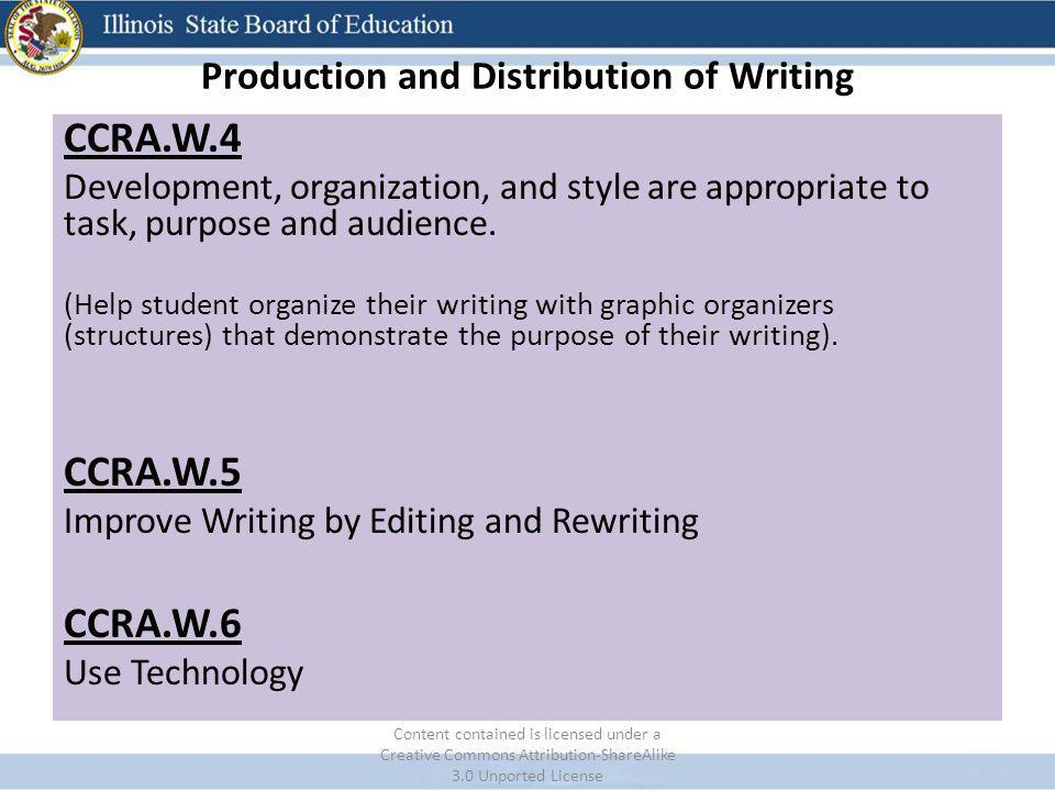 Production and Distribution of Writing CCRA.W.4 Development, organization, and style are appropriate to task, purpose and audience.