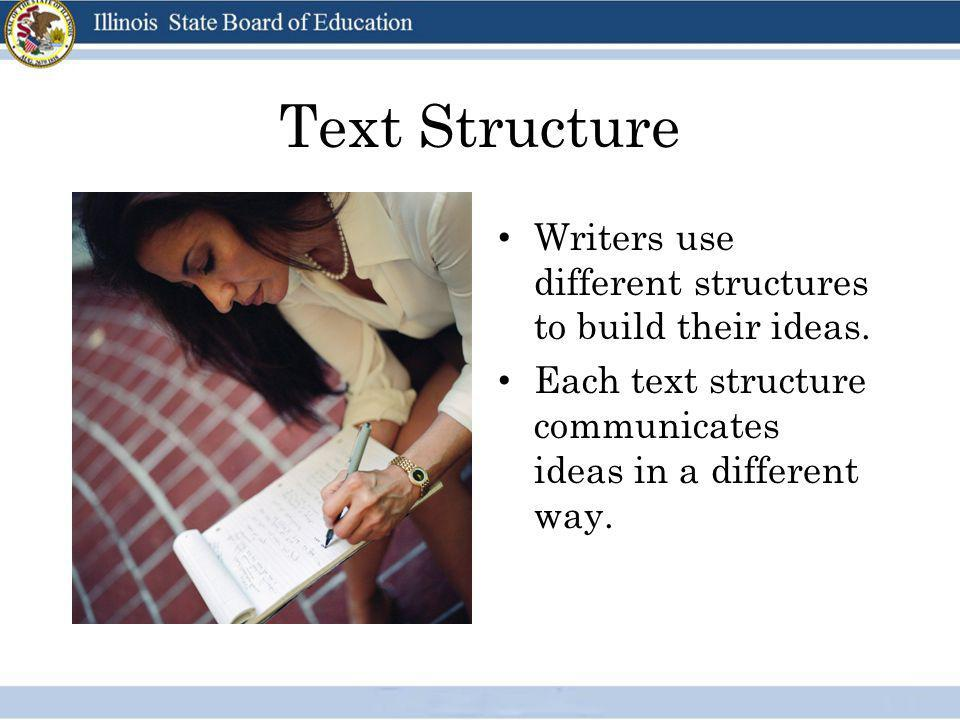 Text Structure Writers use different structures to build their ideas.