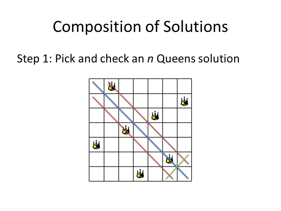 Composition of Solutions Step 1: Pick and check an n Queens solution