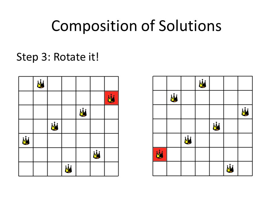 Composition of Solutions Step 3: Rotate it!