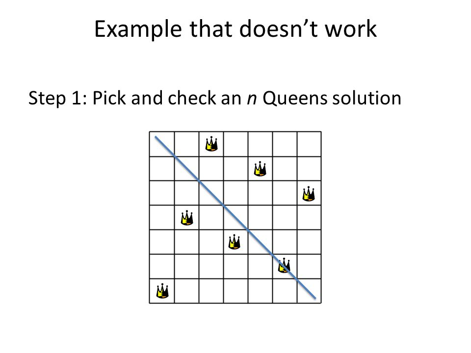 Example that doesn't work Step 1: Pick and check an n Queens solution