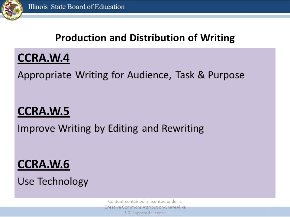 Production and Distribution of Writing CCRA.W.4 Appropriate Writing for Audience, Task & Purpose CCRA.W.5 Improve Writing by Editing and Rewriting CCR