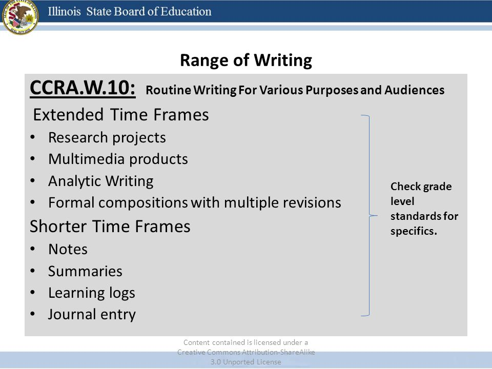 Range of Writing CCRA.W.10: Routine Writing For Various Purposes and Audiences Extended Time Frames Research projects Multimedia products Analytic Wri