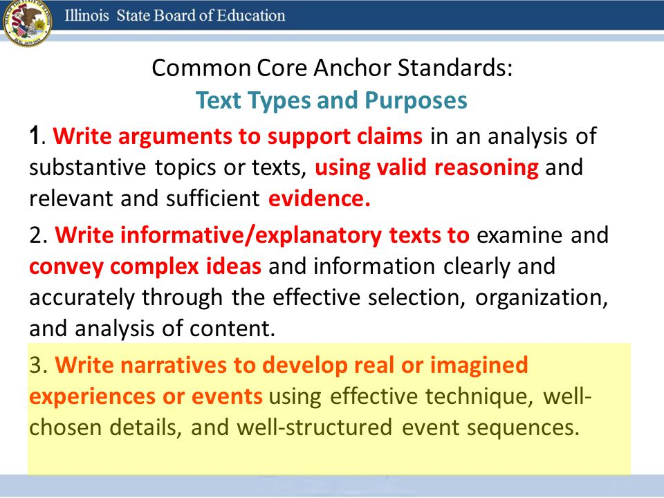 Common Core Anchor Standards: Text Types and Purposes 1. Write arguments to support claims in an analysis of substantive topics or texts, using valid