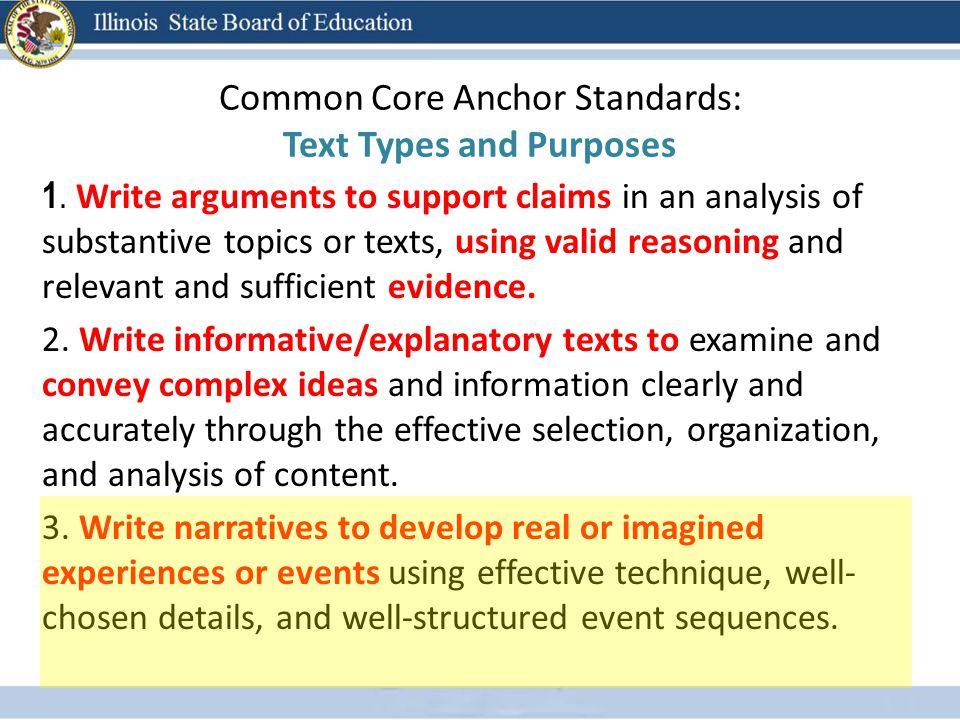 Three Text Types Argument/Opinion Informative/Explanatory Narrative