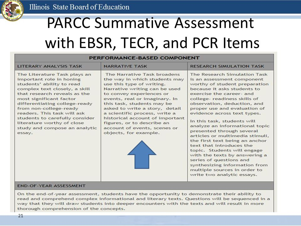 PARCC Summative Assessment with EBSR, TECR, and PCR Items 21