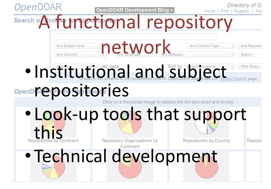 A functional repository network Institutional and subject repositories Look-up tools that support this Technical development