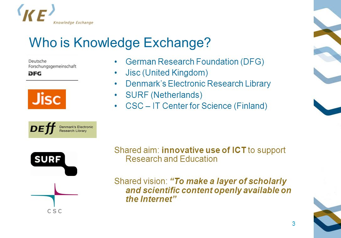 3 German Research Foundation (DFG) Jisc (United Kingdom) Denmark's Electronic Research Library SURF (Netherlands) CSC – IT Center for Science (Finland) Shared aim: innovative use of ICT to support Research and Education Shared vision: To make a layer of scholarly and scientific content openly available on the Internet Who is Knowledge Exchange