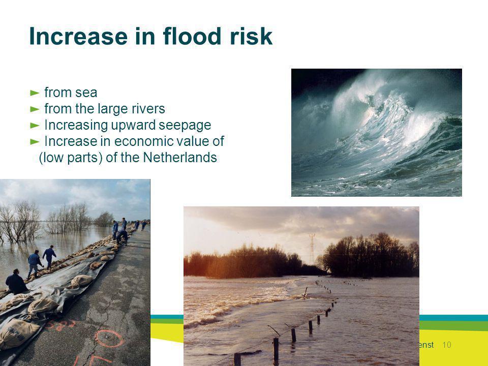 Rijkswaterstaat Waterdienst 10 Increase in flood risk from sea from the large rivers Increasing upward seepage Increase in economic value of (low part