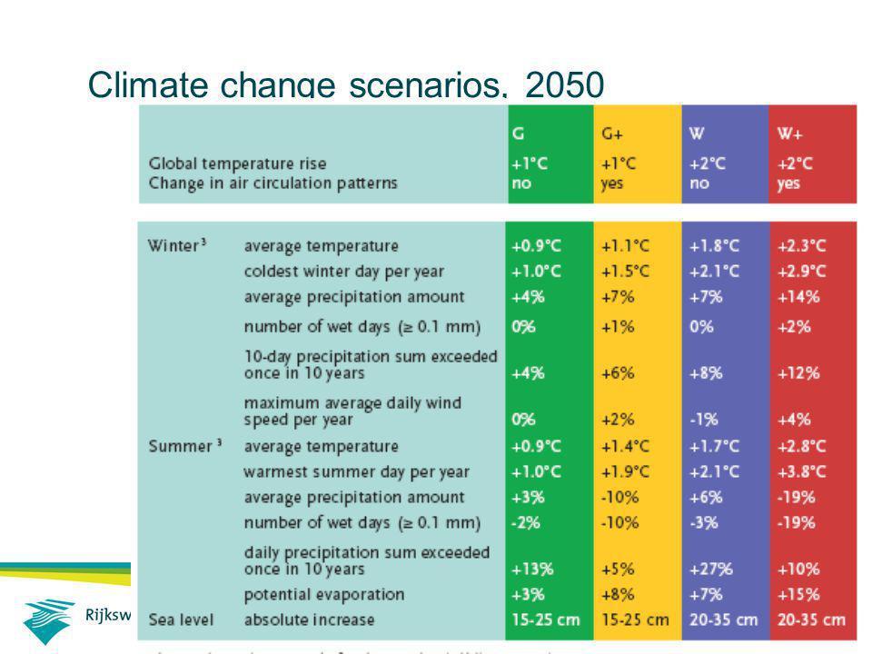Rijkswaterstaat Waterdienst 2 Climate change scenarios, 2050