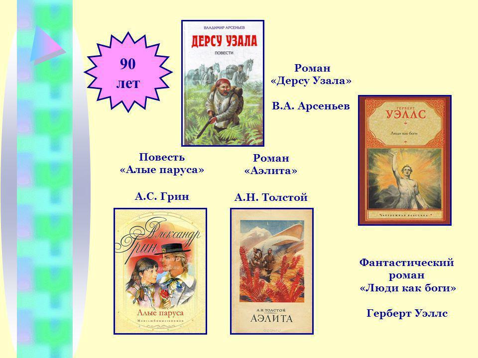 90 лет Роман «Аэлита» А.Н. Толстой Роман «Дерсу Узала» В.А.