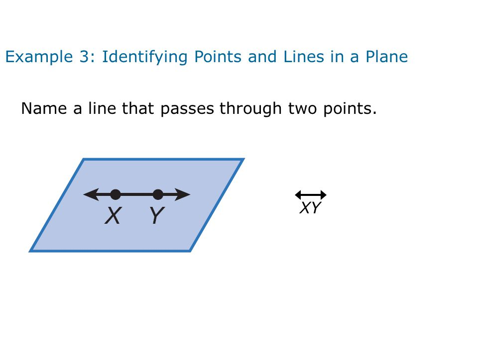 Name a line that passes through two points. Example 3: Identifying Points and Lines in a Plane XY