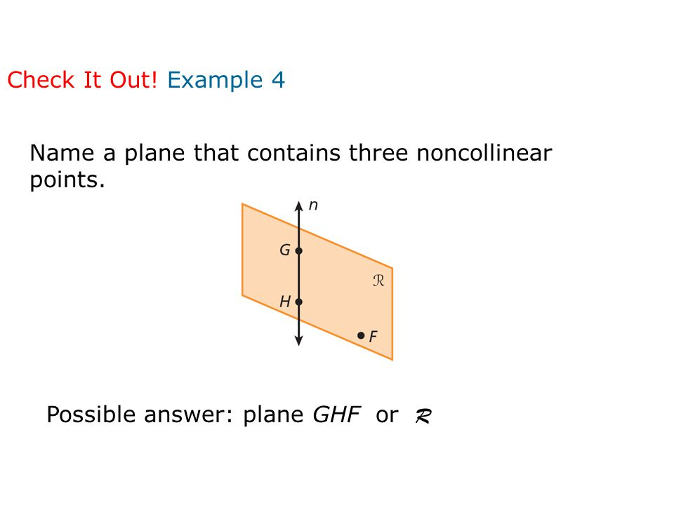 Name a plane that contains three noncollinear points.
