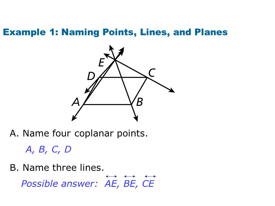 Example 1: Naming Points, Lines, and Planes A. Name four coplanar points.
