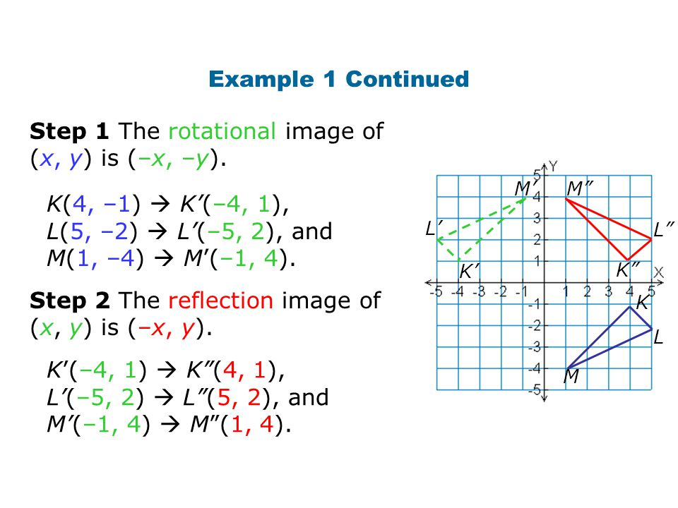 Example 1 Continued Step 1 The rotational image of (x, y) is (–x, –y). K(4, –1)  K'(–4, 1), L(5, –2)  L'(–5, 2), and M(1, –4)  M'(–1, 4). Step 2 Th