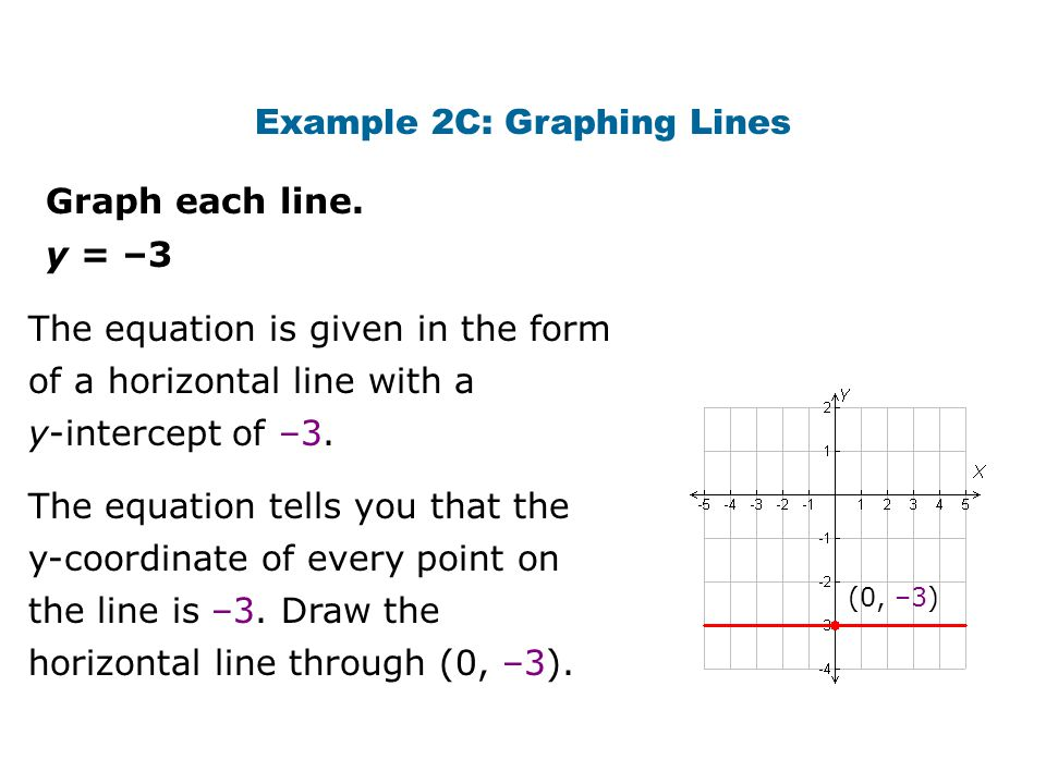 Graph each line. Example 2C: Graphing Lines The equation is given in the form of a horizontal line with a y-intercept of –3. The equation tells you th