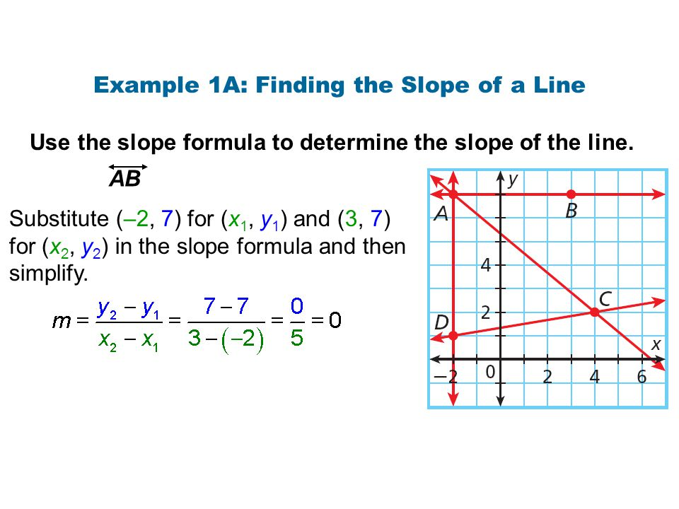 Check It Out.Example 1a Write the equation of each line in the given form.
