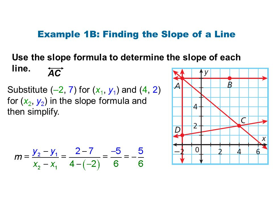 Check It Out.Example 1b Write the equation of each line in the given form.
