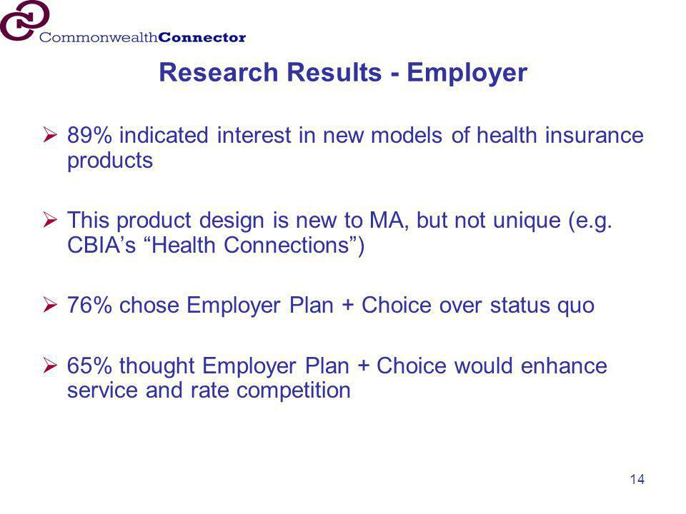 14 Research Results - Employer  89% indicated interest in new models of health insurance products  This product design is new to MA, but not unique