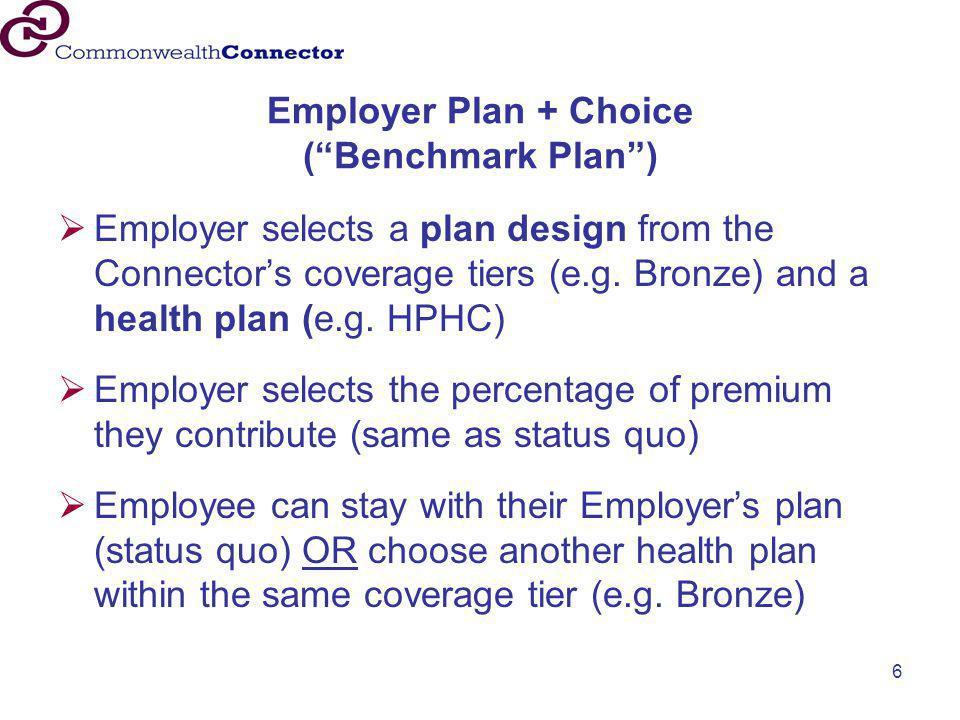 7 Example – All Employees Select Employer Plan Employee (Age) Employer Pays Employee Pays Total Monthly Premium HPHC Joe (25) $111$80=$191 Sally (33) $123$80=$203 Bob (40) $211$80=$291 Roberta (61) $303$80=$383 Total $748$320=$1,068