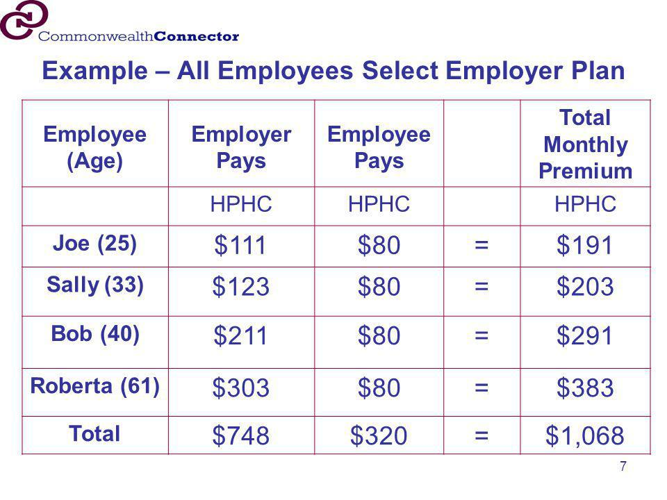 8 Employer Plan + Choice Example: If Employee Chooses Alternative Plan  Employee may select any carrier available in coverage tier ( Bronze ).