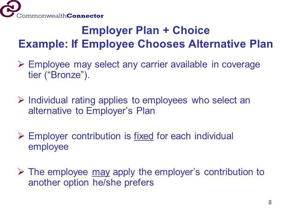 9 Employer Plan + Choice Some Employees Pick Alternative Plans  Example:  Joe elects Harvard Pilgrim Bronze  Sally elects Neighborhood Health Plan Bronze  Bob elects BCBS Bronze  Roberta elects Harvard Pilgrim Bronze