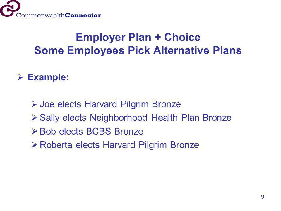 10 Example – Some Employees Pick Options Employee pays… Employee (Age)NHPHPHCBCBSMA Joe (25)$56$80$137 Sally (33)$80$153 Bob (40)$40$80 Roberta (61)$27$80$192 TOTAL$200$564 Employer's monthly cost remains $748 Employees save or pay the difference.