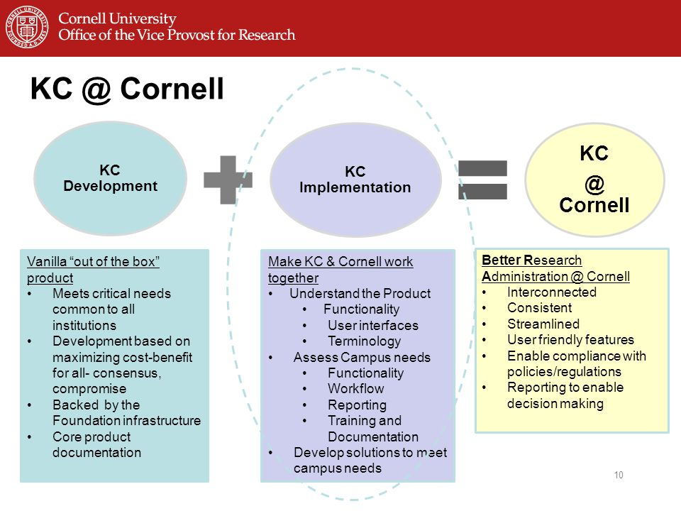 KC @ Cornell KC Development KC Implementation KC @ Cornell Vanilla out of the box product Meets critical needs common to all institutions Development based on maximizing cost-benefit for all- consensus, compromise Backed by the Foundation infrastructure Core product documentation Make KC & Cornell work together Understand the Product Functionality User interfaces Terminology Assess Campus needs Functionality Workflow Reporting Training and Documentation Develop solutions to meet campus needs Better Research Administration @ Cornell Interconnected Consistent Streamlined User friendly features Enable compliance with policies/regulations Reporting to enable decision making 10