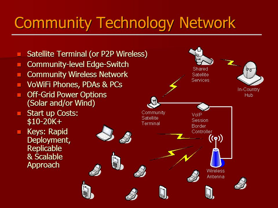 Satellite Terminal (or P2P Wireless) Satellite Terminal (or P2P Wireless) Community-level Edge-Switch Community-level Edge-Switch Community Wireless N