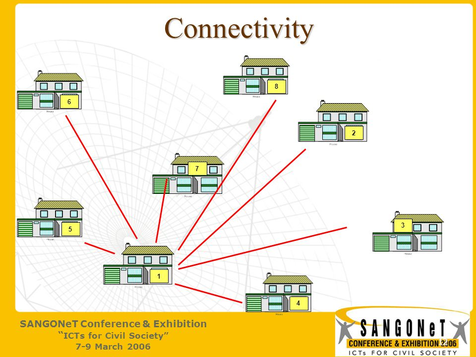 12 Connectivity 1 2 4 3 5 6 7 8