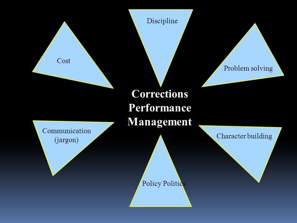 Discipline Problem solving Policy Politics Character building Communication (jargon) Corrections Performance Management Cost