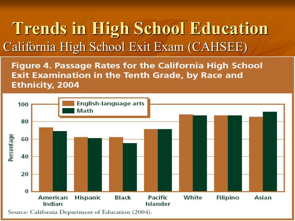 Trends in High School Education California High School Exit Exam (CAHSEE)