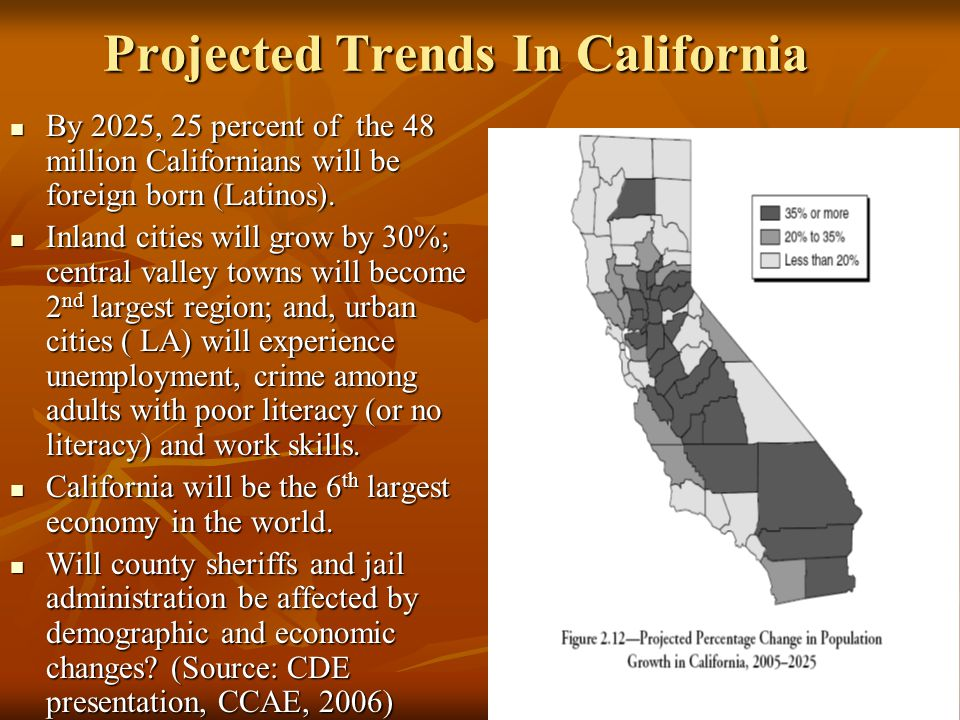 Projected Trends In California By 2025, 25 percent of the 48 million Californians will be foreign born (Latinos). By 2025, 25 percent of the 48 millio