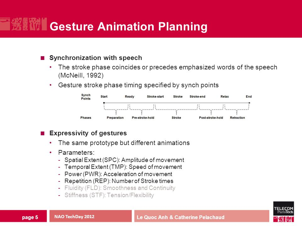 Le Quoc Anh & Catherine Pelachaud Gesture Animation Planning Synchronization with speech The stroke phase coincides or precedes emphasized words of the speech (McNeill, 1992) Gesture stroke phase timing specified by synch points Expressivity of gestures The same prototype but different animations Parameters: -Spatial Extent (SPC): Amplitude of movement -Temporal Extent (TMP): Speed of movement -Power (PWR): Acceleration of movement -Repetition (REP): Number of Stroke times -Fluidity (FLD): Smoothness and Continuity -Stiffness (STF): Tension/Flexibility page 5 NAO TechDay 2012