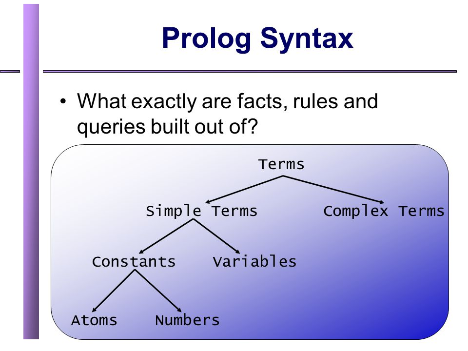 8 Prolog Syntax What exactly are facts, rules and queries built out of.