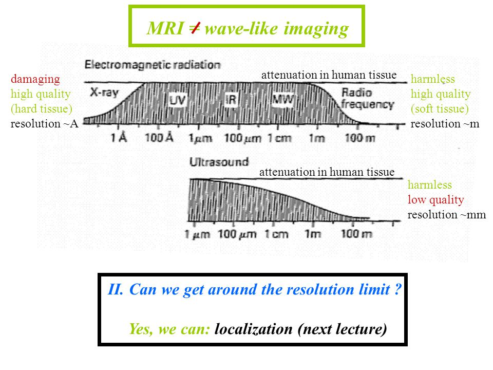 damaging high quality (hard tissue) resolution ~A harmless high quality (soft tissue) resolution ~m harmless low quality resolution ~mm II.